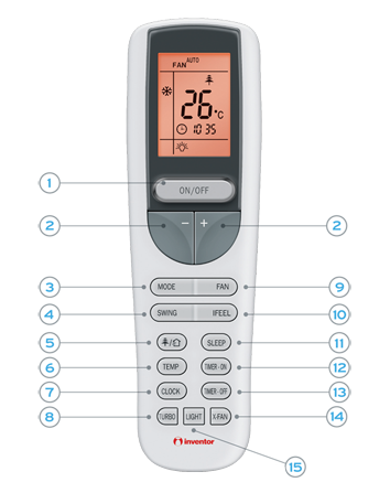 Remote Control Functions